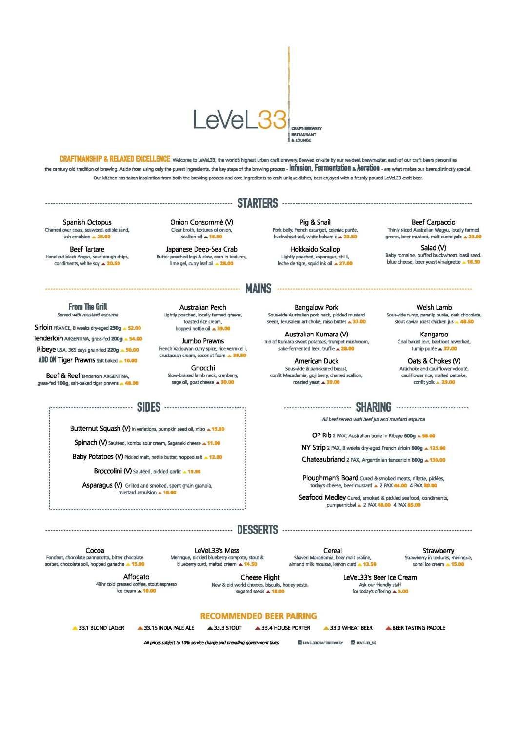 LeVeL33 Dinner Menu