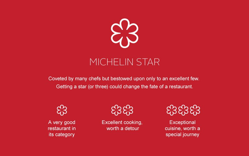 singapore-michelin-guide