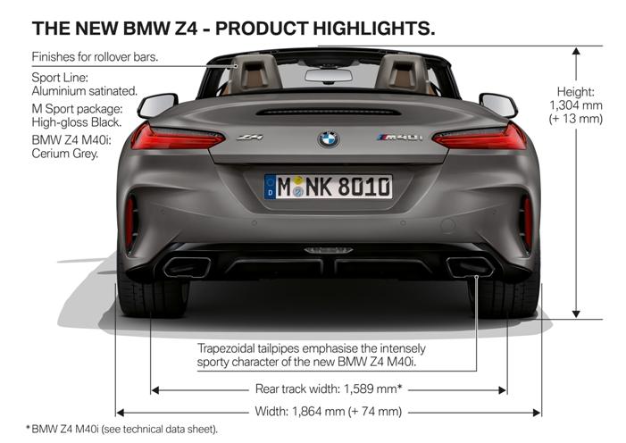 P90321126_highRes_the-new-bmw-z4-produ