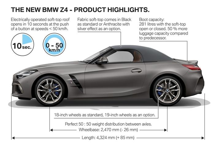 P90321128_highRes_the-new-bmw-z4-produ