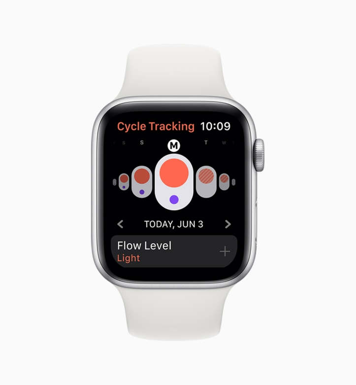 apple-watchos6_cycles_060319.jpg
