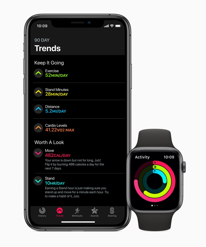 apple-watchos6_iphone-watch-trends_060319.jpg