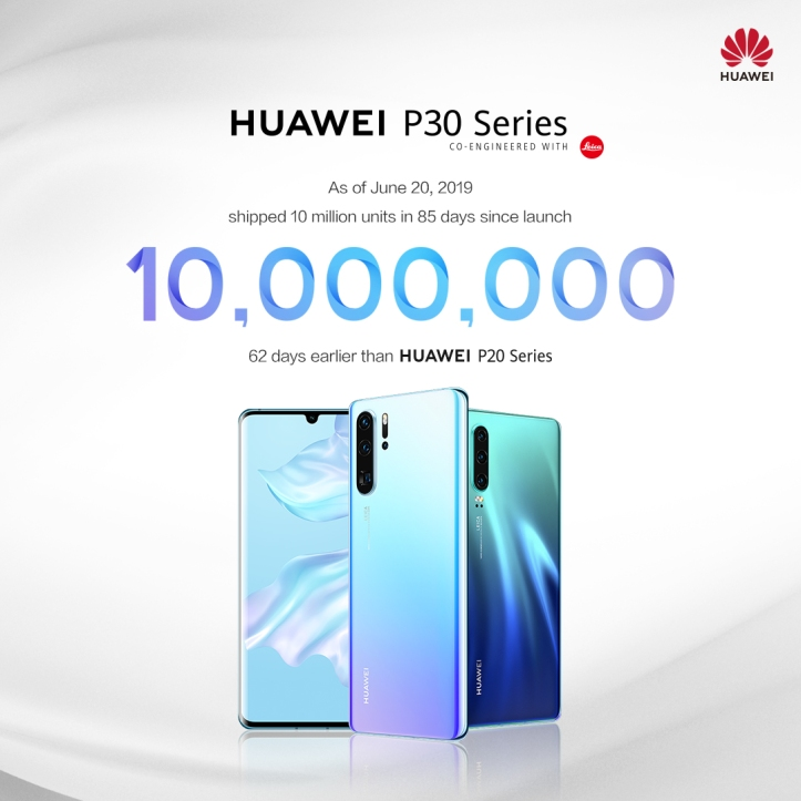 Huawei P30 Series reaches 10 Million sales globally