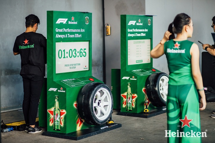 Heineken F1 - Tyre III