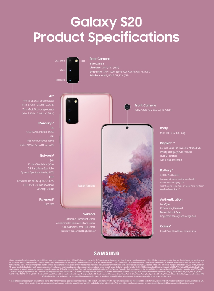 Infographic_Galaxy-S20-Product-Specifications_F
