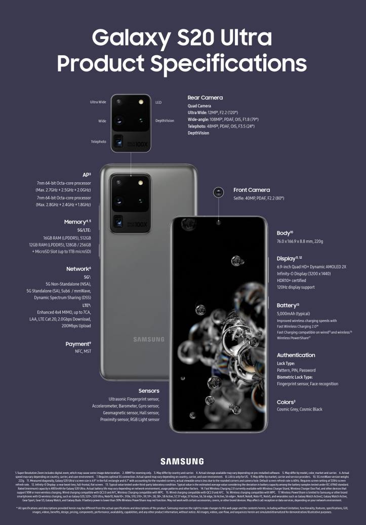 Infographic_Galaxy-S20-Ultra-Product-Specifications_F